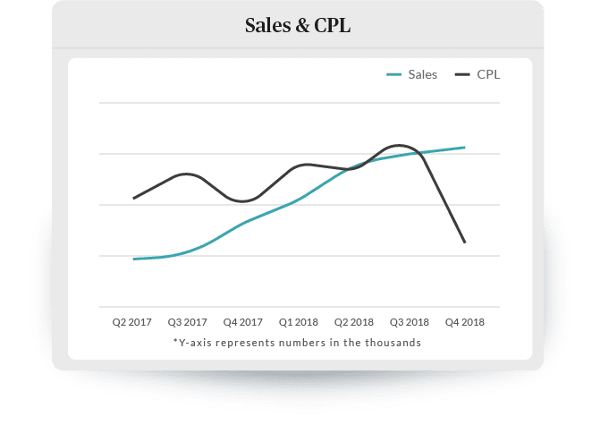 two graphics – apparel & e-commerce